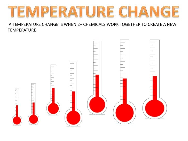 Change in temperature—Endothermic reaction