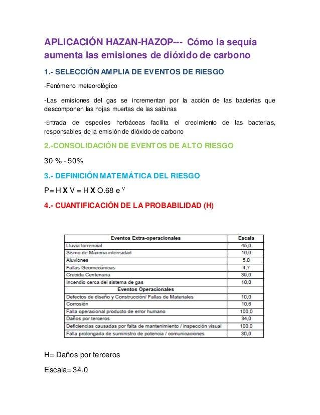 APLICACIÓN HAZAN-HAZOP--- Cómo la sequía aumenta las emisiones de dióxido de carbono 1.- SELECCIÓN AMPLIA DE EVENTOS DE RI...