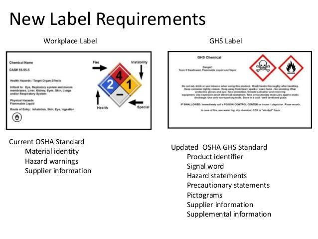Countdown on to OSHA GHS HazCom training deadline 12-1-2013