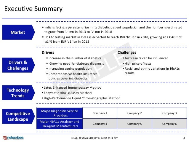 vijayprasadravi executive summary An executive summary differs from an abstract readers use an abstract to decide whether to read the complete document readers use an abstract to decide whether to read the complete document they read an executive summary to obtain information without having to read the report in full.