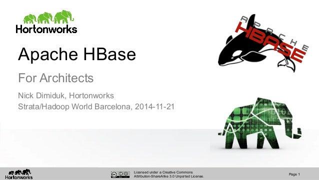 Apache HBase  For Architects  Nick Dimiduk, Hortonworks  Strata/Hadoop World Barcelona, 2014-11-21  Licensed under a Creat...