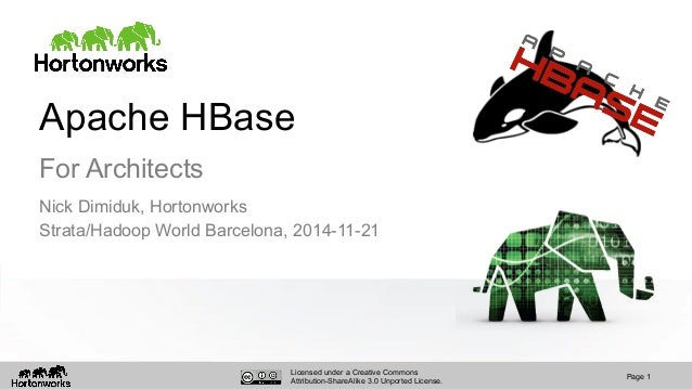 Apache HBase for Architects