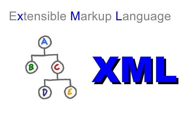 E x tensible  M arkup  L anguage XML