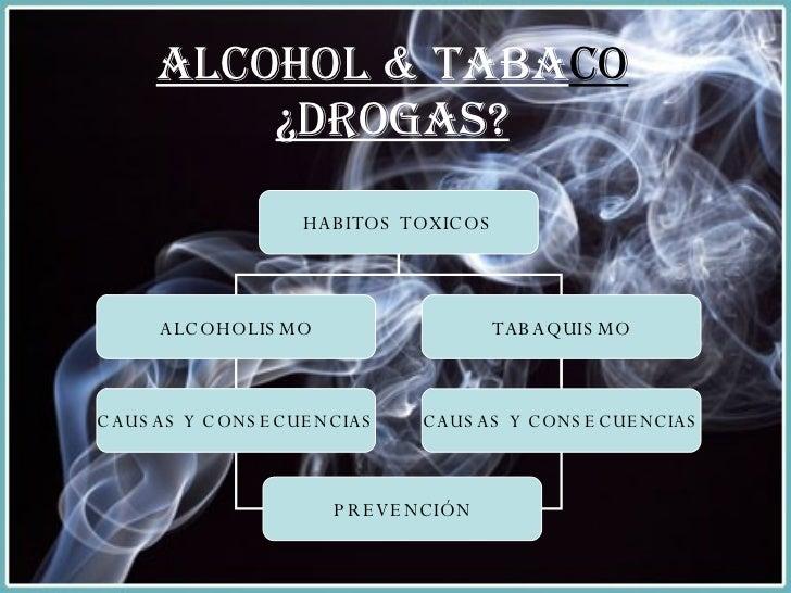 ALCOHOL & TABA CO  ¿DROGAS? HABITOS TOXICOS ALCOHOLISMO TABAQUISMO CAUSAS Y CONSECUENCIAS PREVENCIÓN CAUSAS Y CONSECUENCIAS