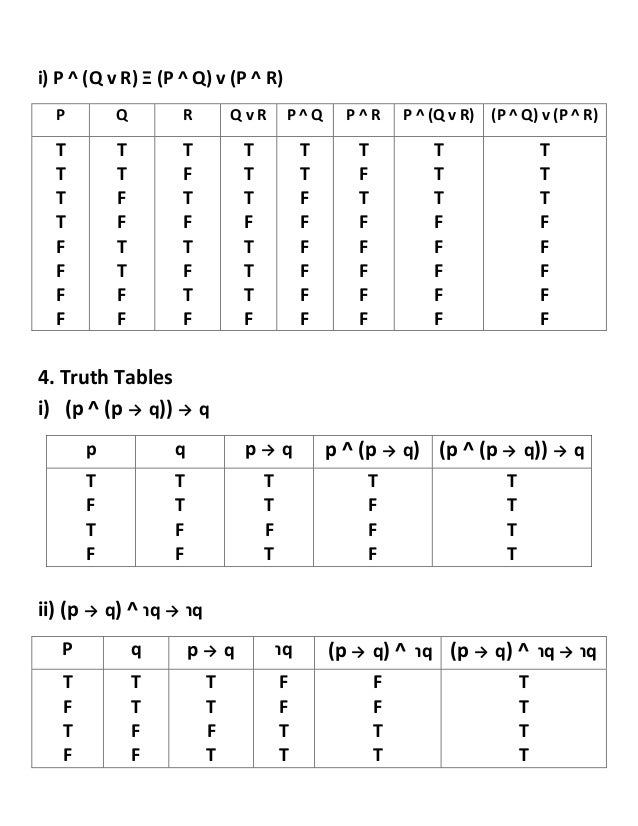 p p and p As far as i know, pg is not an acceptable form, at least in formal writing the  correct forms are p for a single page, and pp for a range in many.