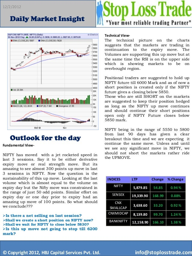 Hbj capital daily newsletter 3rd dec 2012