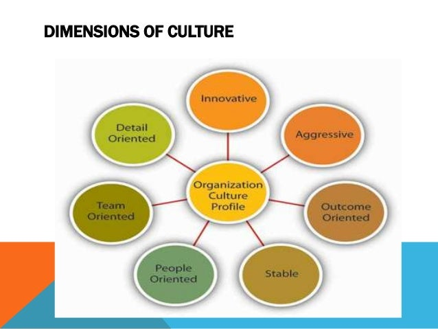 organizational behavior what goes wrong in organizations Bahasa indonesia organizational culture in google inc and unconscious assumptions and values that binds organizational members together and prescribes appropriate patters of behavior a series of basic assumptions can be studied by the members of the organization organizational.