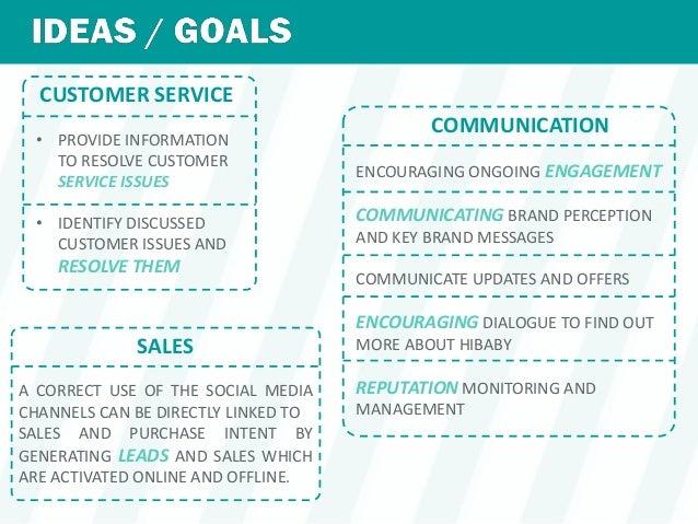 Social Media Marketing Proposal Pdf Social Media Recruiting