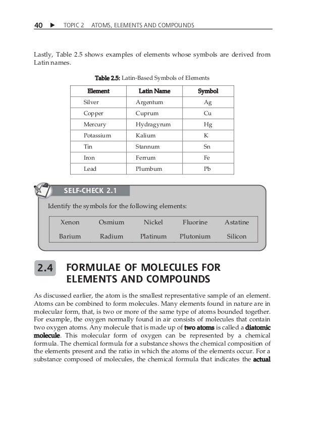 Symbols Elements Compounds Elements And Compounds