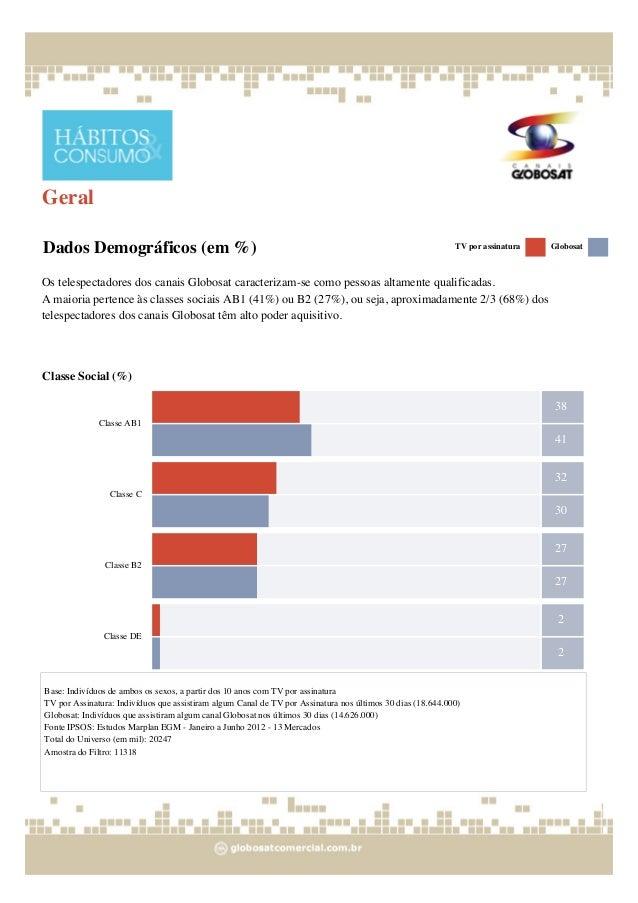 Geral Dados Demográficos (em %) TV por assinatura Globosat Os telespectadores dos canais Globosat caracterizam-se como pes...