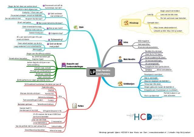 Haagse Communicatie Dag 2014 (HCD) keynote 2 niek hendrix