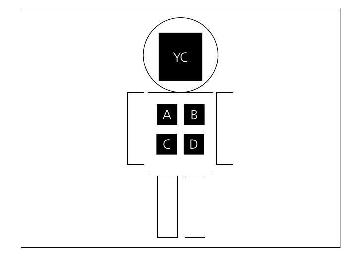 YCA        BC        D
