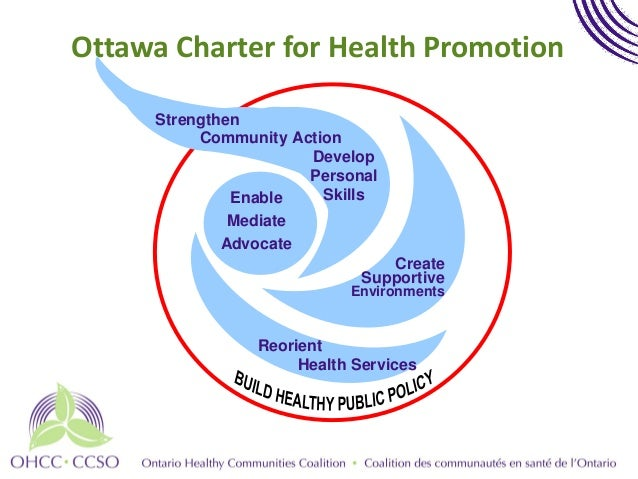 ottawa charter on smoking Skin cancer in relation to the ottawa charter essay risk factors generally include exposure to sun, poor diet and smoking many types of cancer such as skin.