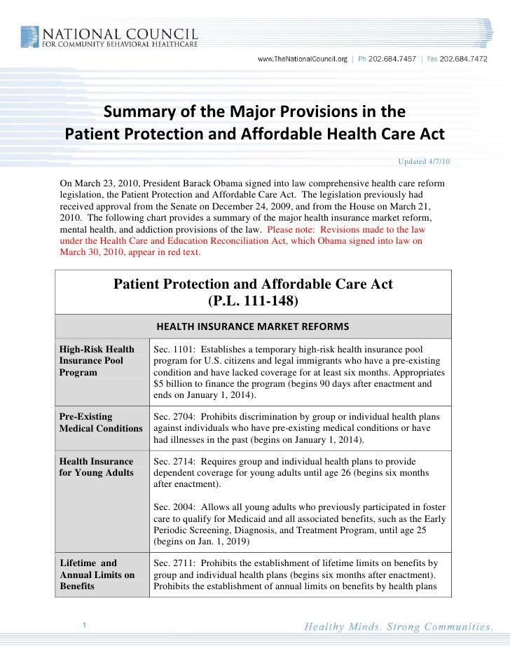 Summary of the Major Provisions in the  Patient Protection and Affordable Health Care Act                                 ...