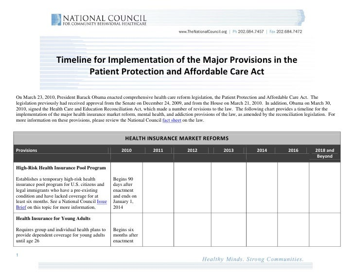 Timeline for Implementation of the Major Provisions in the                             Patient Protection and Affordable C...