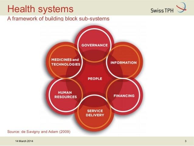 Building Blocks Of Health System