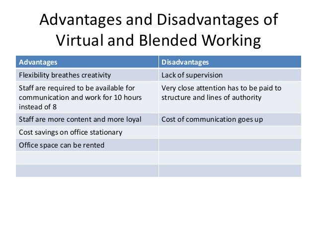 advantages and disadvantages of having working Advantages: disadvantages: reduced costs from not having to provide office space for the teleworker increased costs from providing computer equipment and telecommunication links for teleworkers.