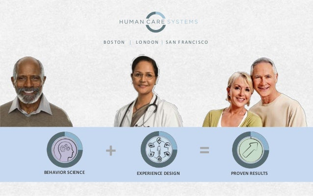 Human Care Systems Overview