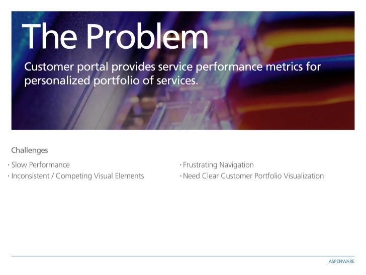 Customer Portals Product Development: A Services Brief