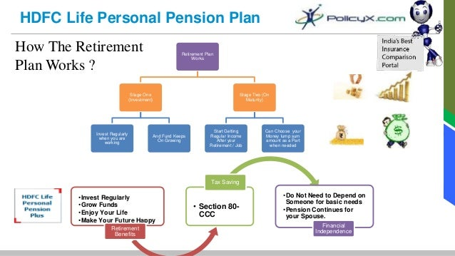 Best private pension options