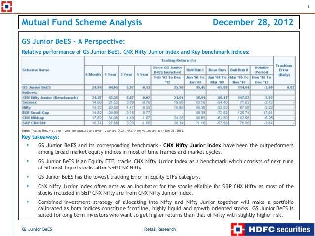 1Mutual Fund Scheme Analysis                                                                                           Dec...