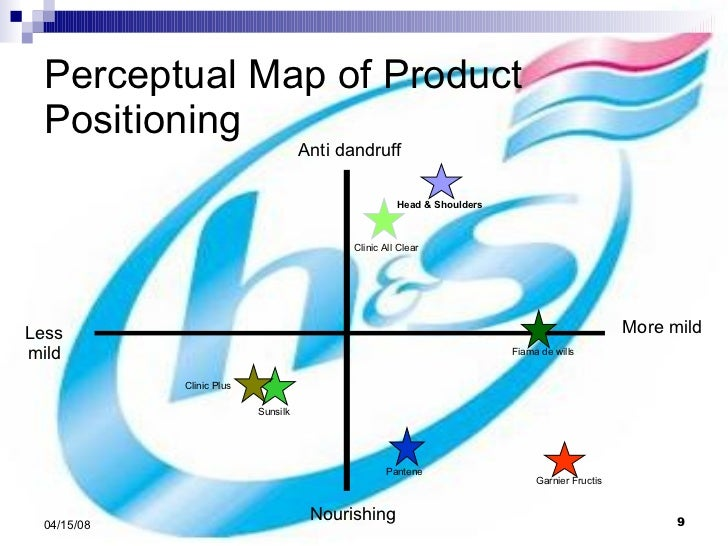 perceptual mapping of the indian watch Want to watch this again later perceptual mapping in marketing: customer touchpoints: definition & examples related study materials.