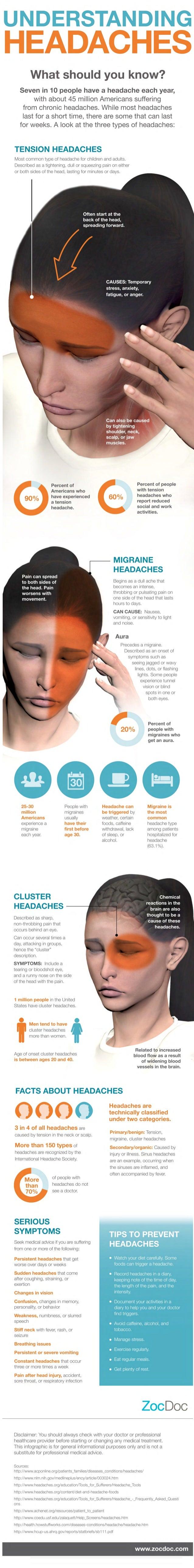 Types Of Headaches #zocdoc