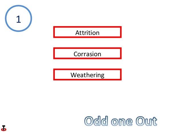 Attrition Corrasion Weathering 1