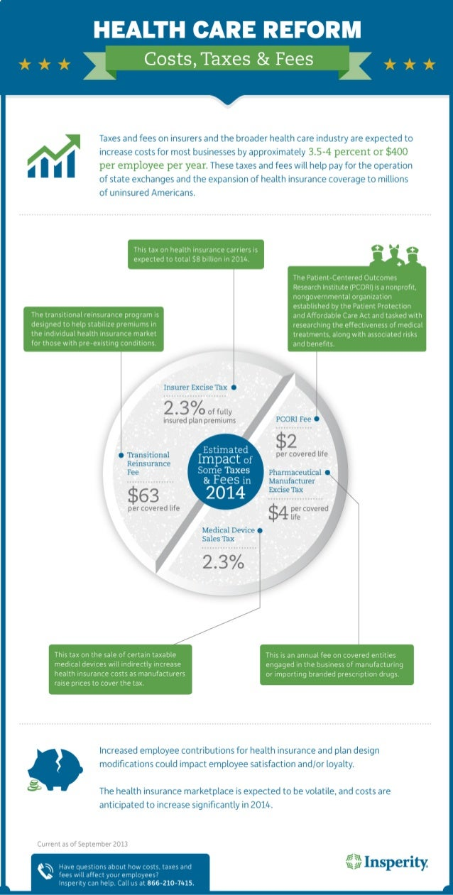 Health Care Reform: How Will It Affect Your Company's Health Insurance Costs? [Infographic]
