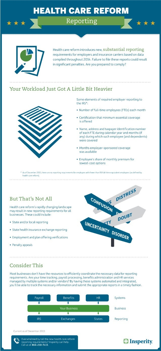 Health Care Reform: New Reporting Requirements [Infographic]