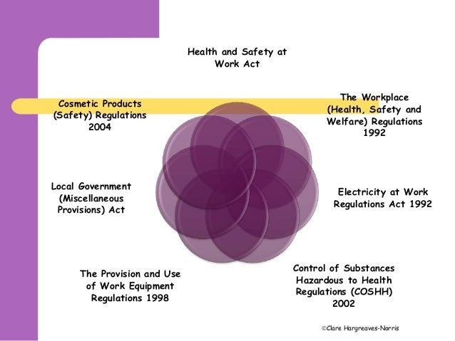 employee safety health and welfare law essay