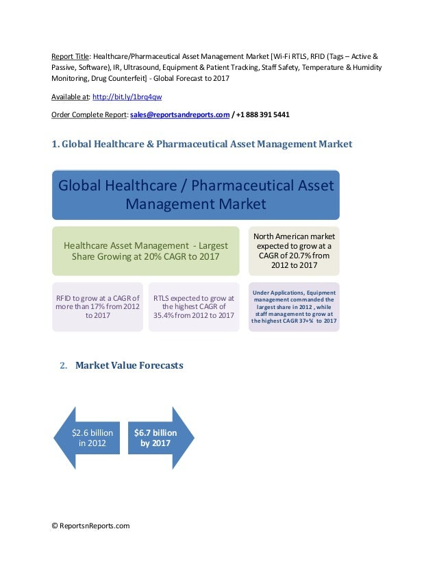 © ReportsnReports.comReport Title: Healthcare/Pharmaceutical Asset Management Market [Wi-Fi RTLS, RFID (Tags – Active &Pas...