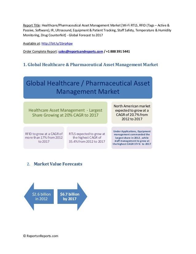Healthcare pharma asset management market 2017 forecasts