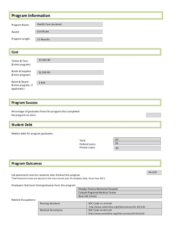 Program InformationProgram Name:           Health Care AssistantAward:                  CertificateProgram Length:        ...