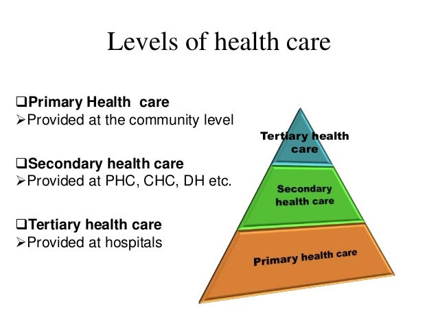 analysis of healthcare delivery system The philippines health system review and delivery of health care differs across countries to inform comparative analysis of health systems.