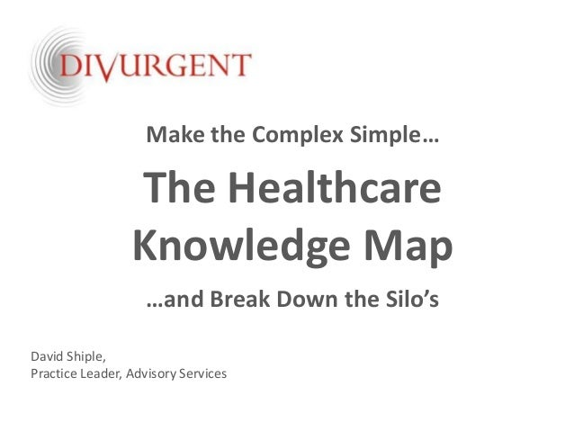 Make the Complex Simple…                 The Healthcare                 Knowledge Map                   …and Break Down th...