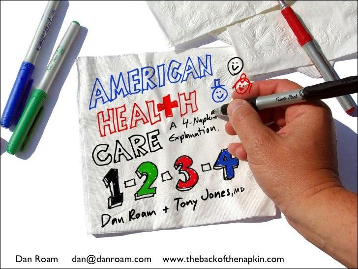 Health Care Napkin