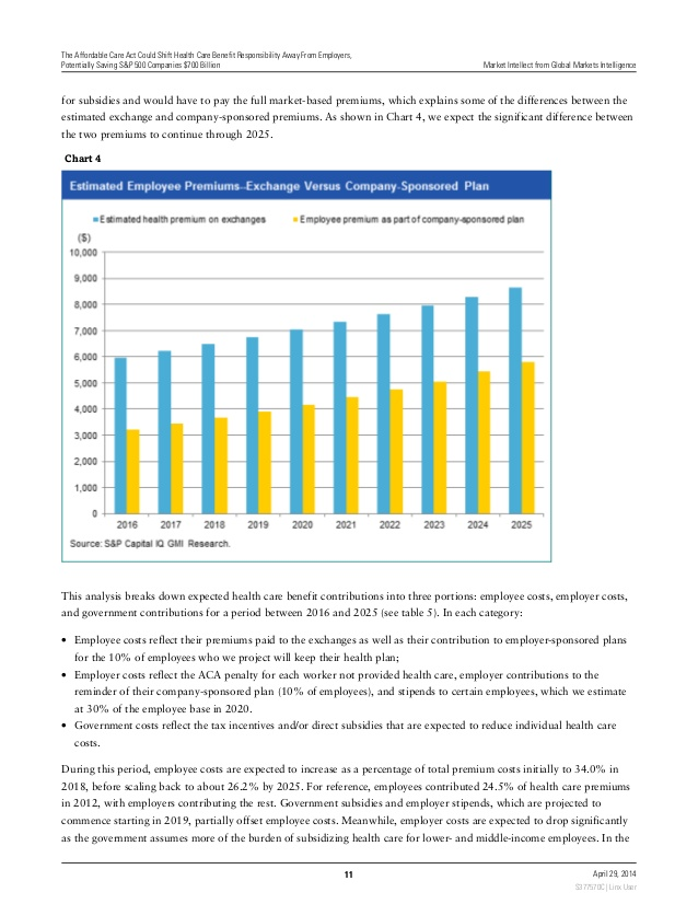 S&P Capital IQ: Market Intellect (Healthcare Report)