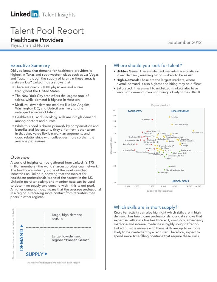2012 US Healthcare Providers | Talent Pool Report