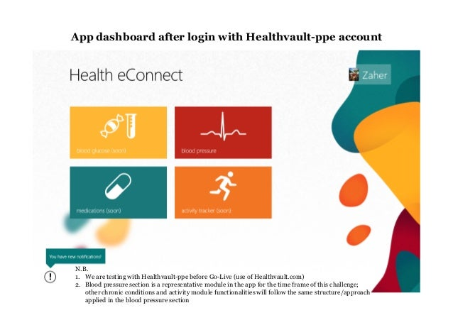App dashboard after login with Healthvault-ppe account N.B. 1. We are testing with Healthvault-ppe before Go-Live (use of ...
