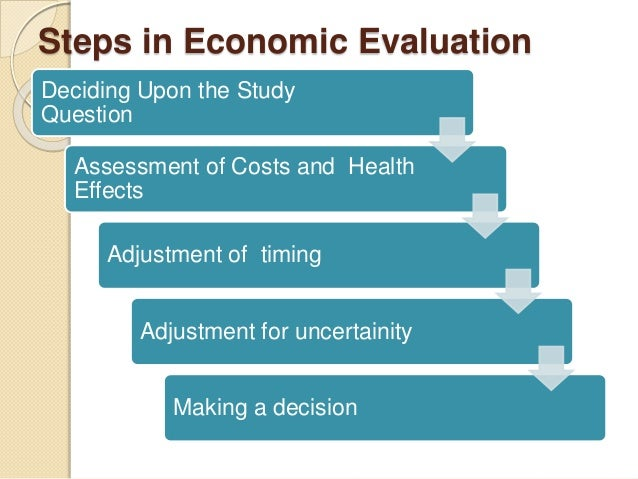 economic terms and health care history essay Hsa510 health economics assignment 1a essays  health care economics essay economic history and health care funding hcs/440 history and evolution  terms.