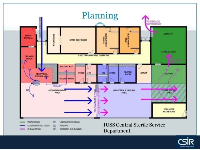 Health Facility Design For Infection Control