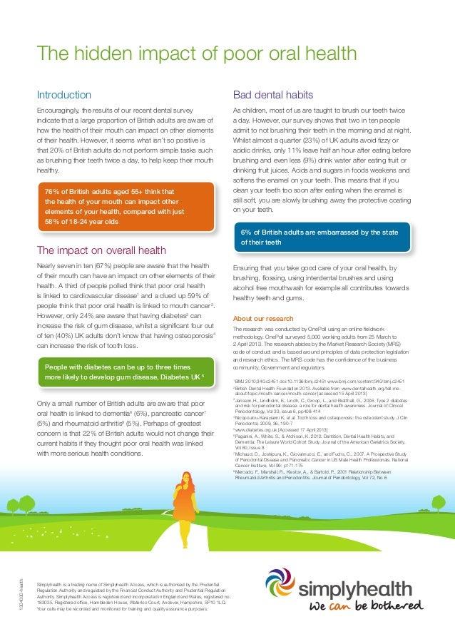 Simplyhealth dental survey - the hidden impact of poor oral health