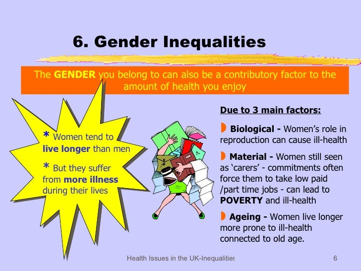 influence of gender socialisation causes of inequality Sociological perspectives on gender stratification  a structural functionalist view of gender inequality applies the division of labor to view predefined gender.