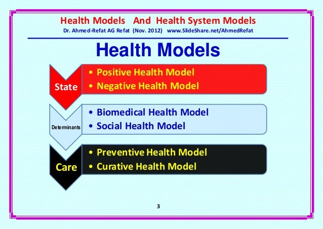 the biomedical mode of health What is the biomedical model of health and illness what is the social and biomedical model of health what is the main/fundamental idea in health.