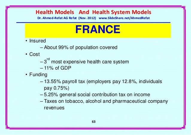 the roemer model of a health services system The us healthcare system and the roemer model the us healthcare system and the roemer model lecture 2 tracey lynn koehlmoos introduction to us health services.