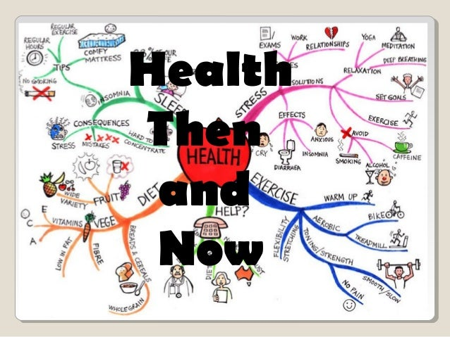 Health Then and Now