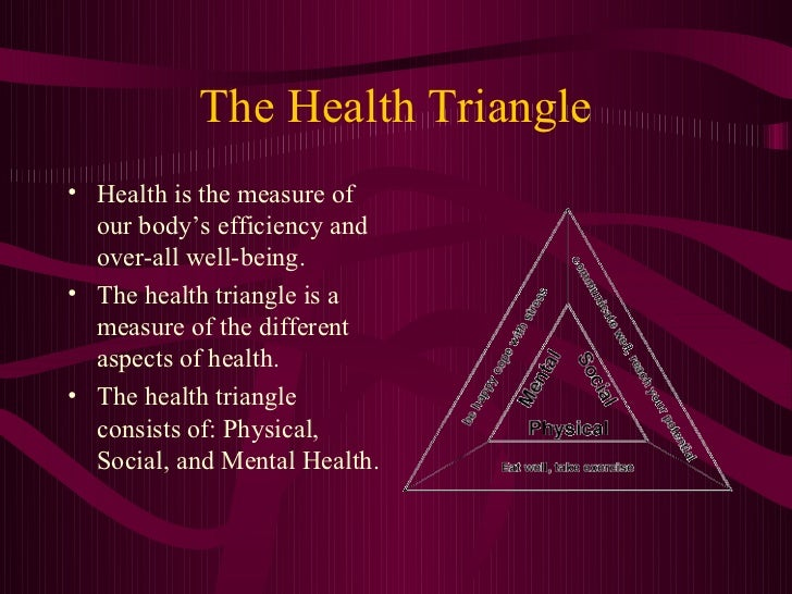 The Health Triangle• Health is the measure of  our body's efficiency and  over-all well-being.• The health triangle is a  ...