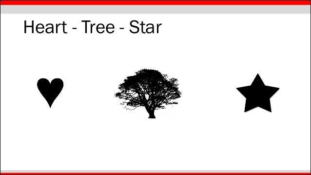 Career Planning Framework - Heart -  tree - star