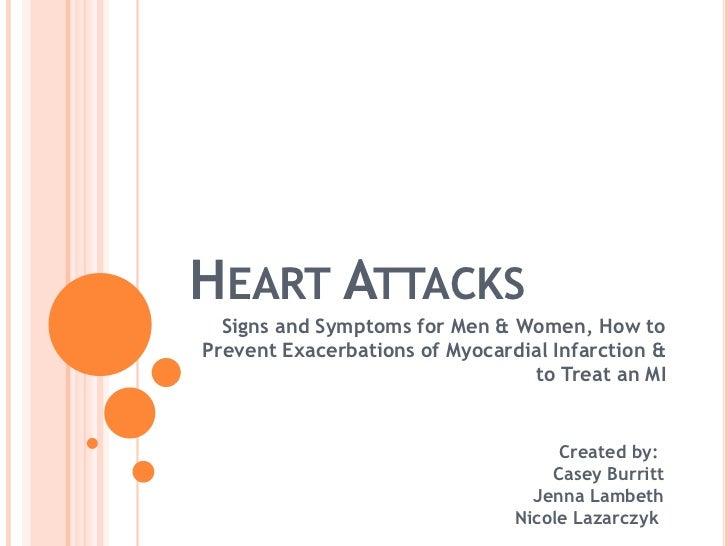 Heart attacksmartattack
